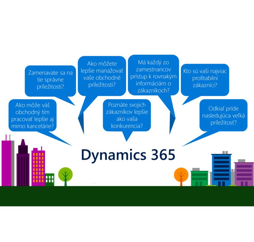 Microsoft Dynamics 365 pre Sales