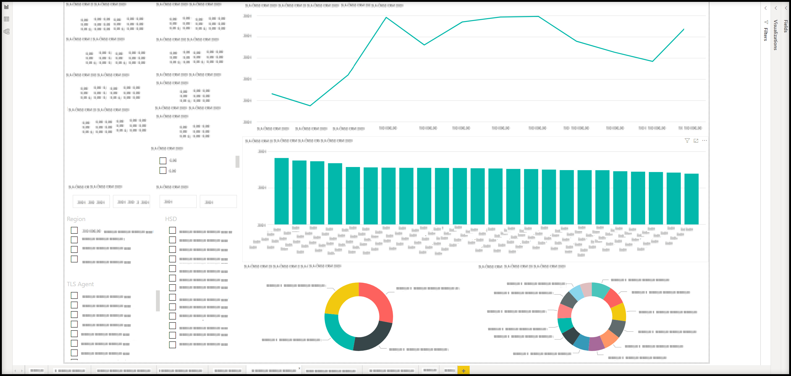 Heineken_Power BI